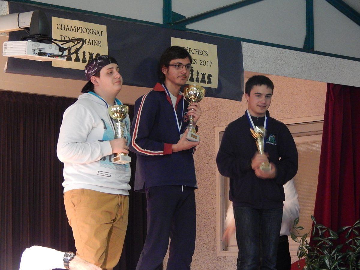 Championnat d'Aquitaine Jeunes 2017